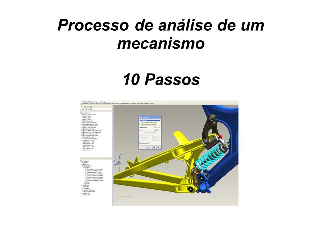 Processo de análise de um mecanismo 10 Passos