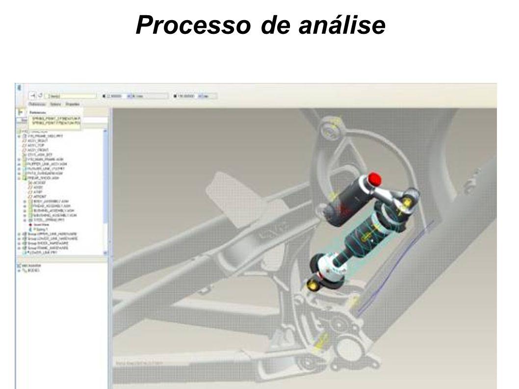 Processo de análise 2-Definição das entidades dinâmicas: