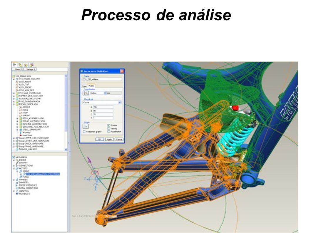Processo de análise 3-Definição dos acionamentos: motores, atuadores ...