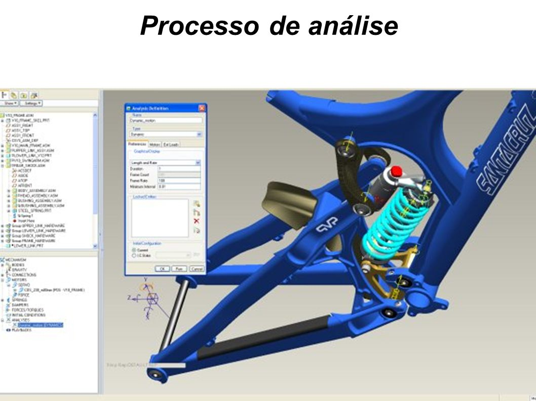 Processo de análise 5-Definição da análise: duração, intervalo de tempo, ...