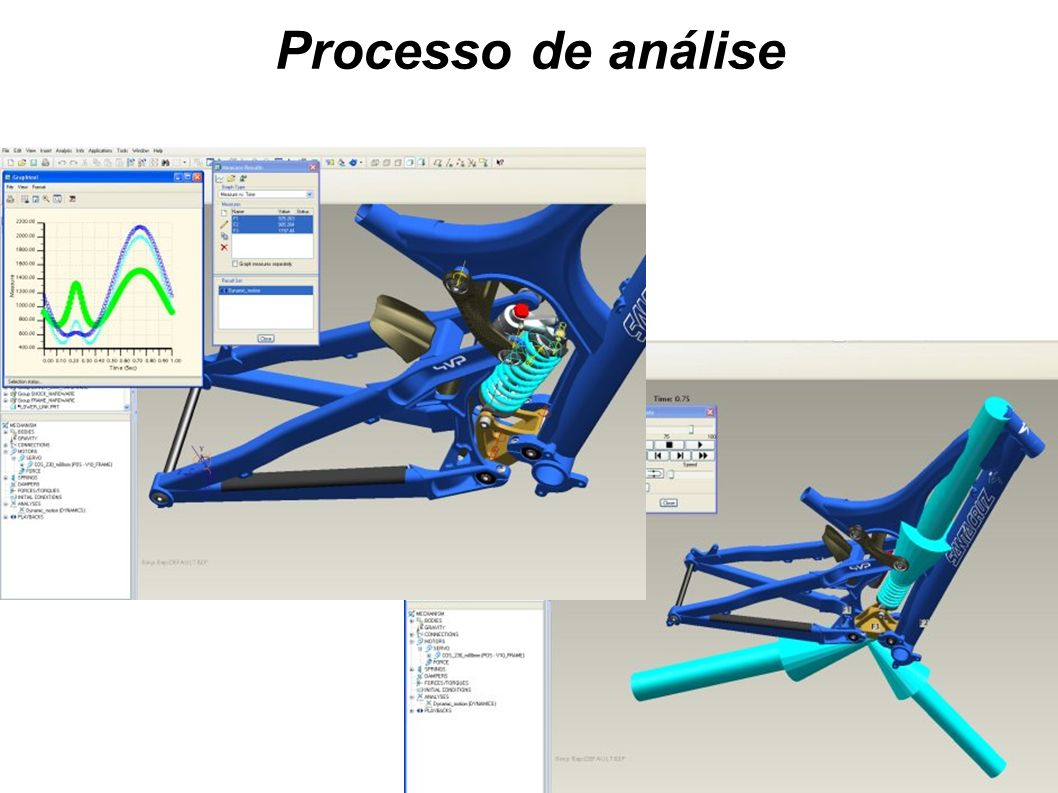 Processo de análise 6-Resultado da análise: movimento, cargas