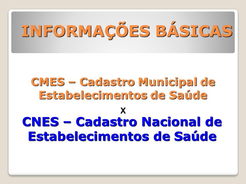 CMES – Cadastro Municipal de Estabelecimentos de Saúde