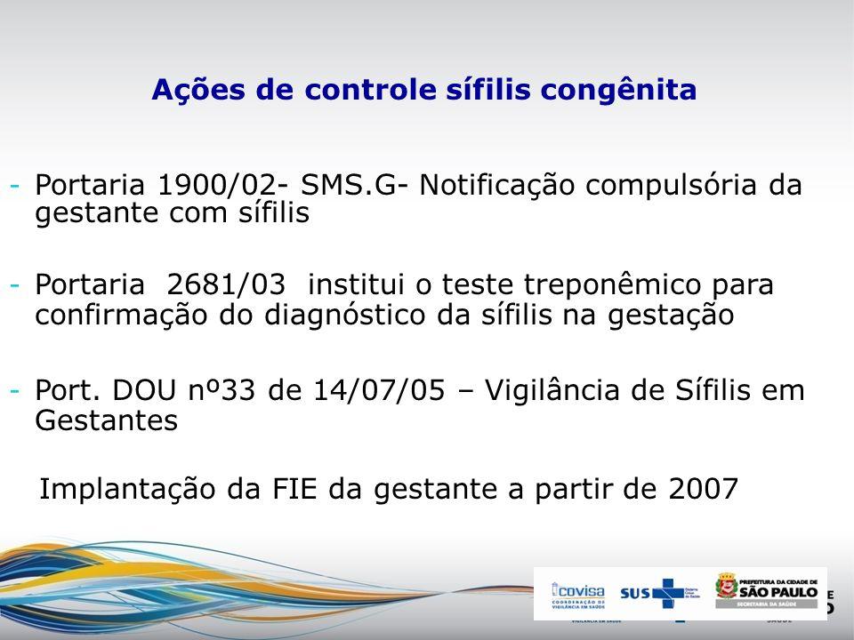 Ações de controle sífilis congênita