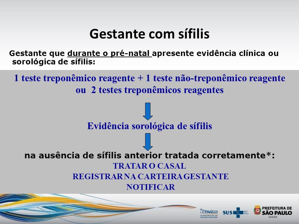 Evidência sorológica de sífilis REGISTRAR NA CARTEIRA GESTANTE