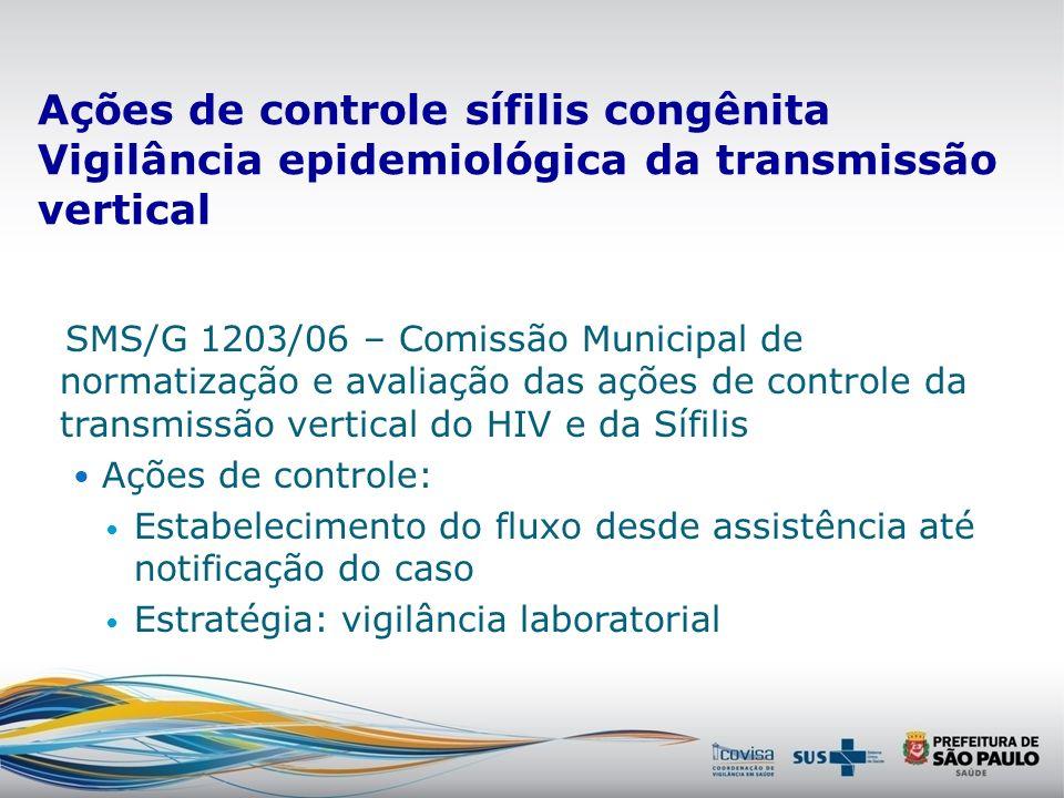 Ações de controle sífilis congênita Vigilância epidemiológica da transmissão vertical