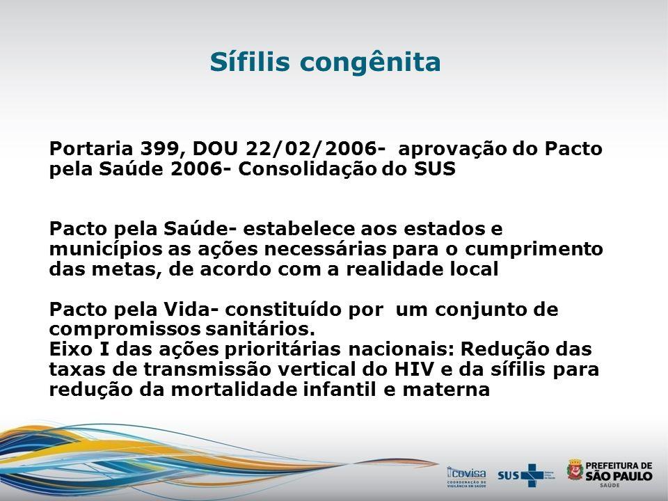 Sífilis congênita Portaria 399, DOU 22/02/2006- aprovação do Pacto pela Saúde 2006- Consolidação do SUS.