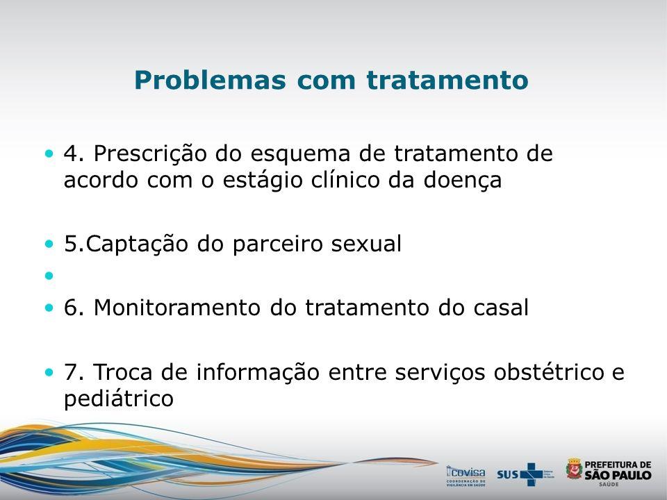 Problemas com tratamento