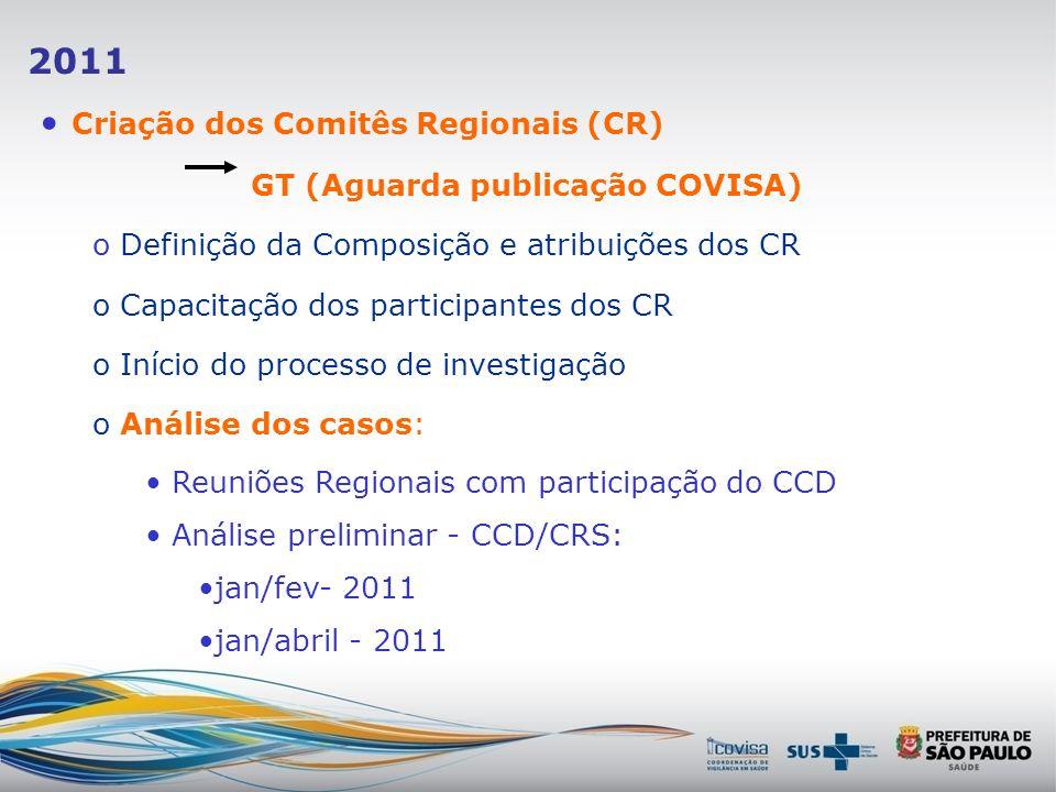 Criação dos Comitês Regionais (CR)