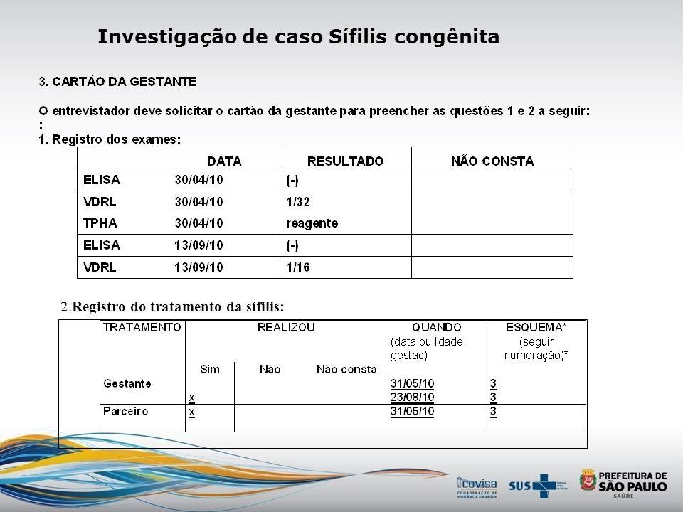 Investigação de caso Sífilis congênita