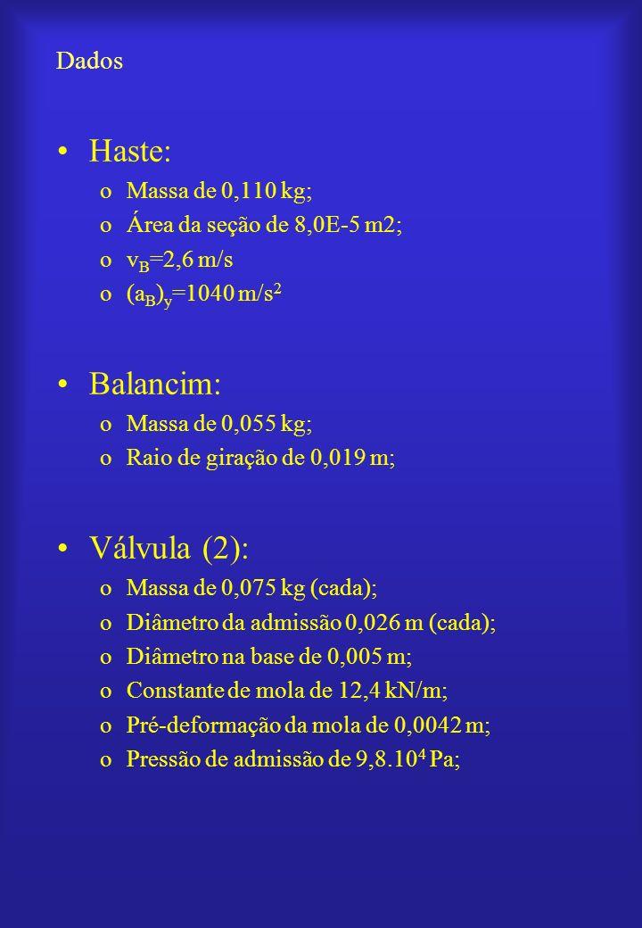 Haste: Balancim: Válvula (2): Dados Massa de 0,110 kg;