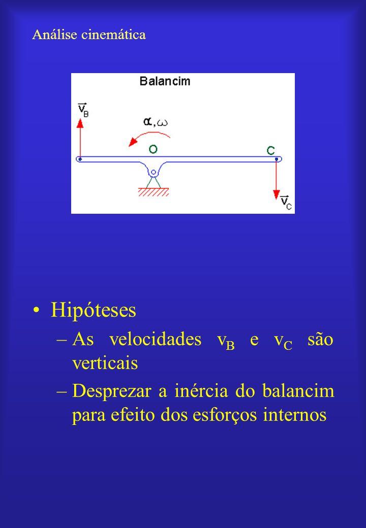 Hipóteses As velocidades vB e vC são verticais
