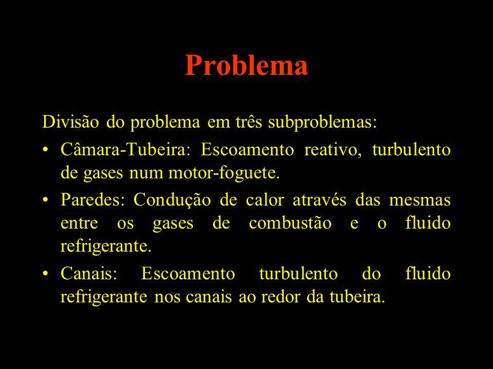 Problema Divisão do problema em três subproblemas: