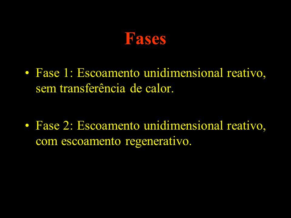 FasesFase 1: Escoamento unidimensional reativo, sem transferência de calor.