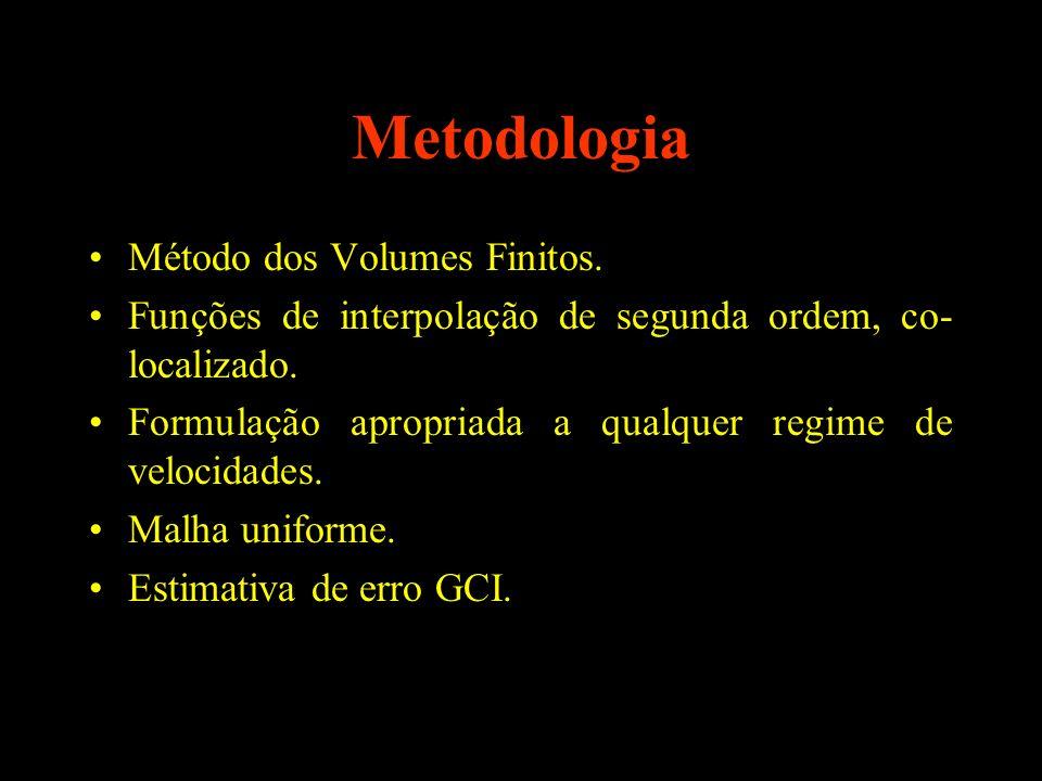 Metodologia Método dos Volumes Finitos.
