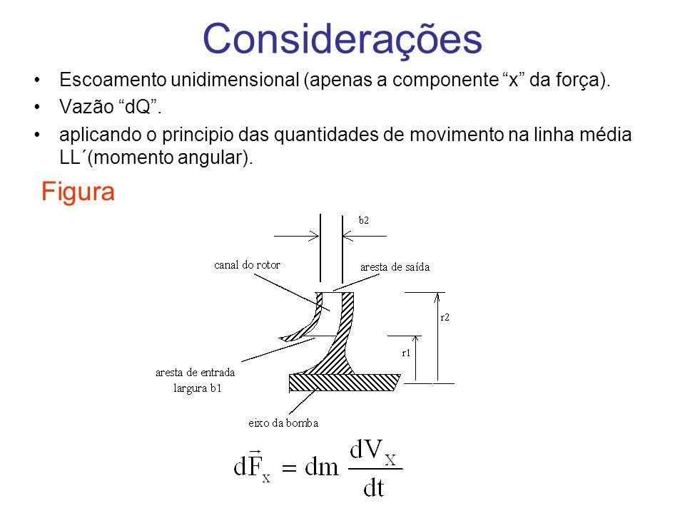 Considerações Escoamento unidimensional (apenas a componente x da força). Vazão dQ .