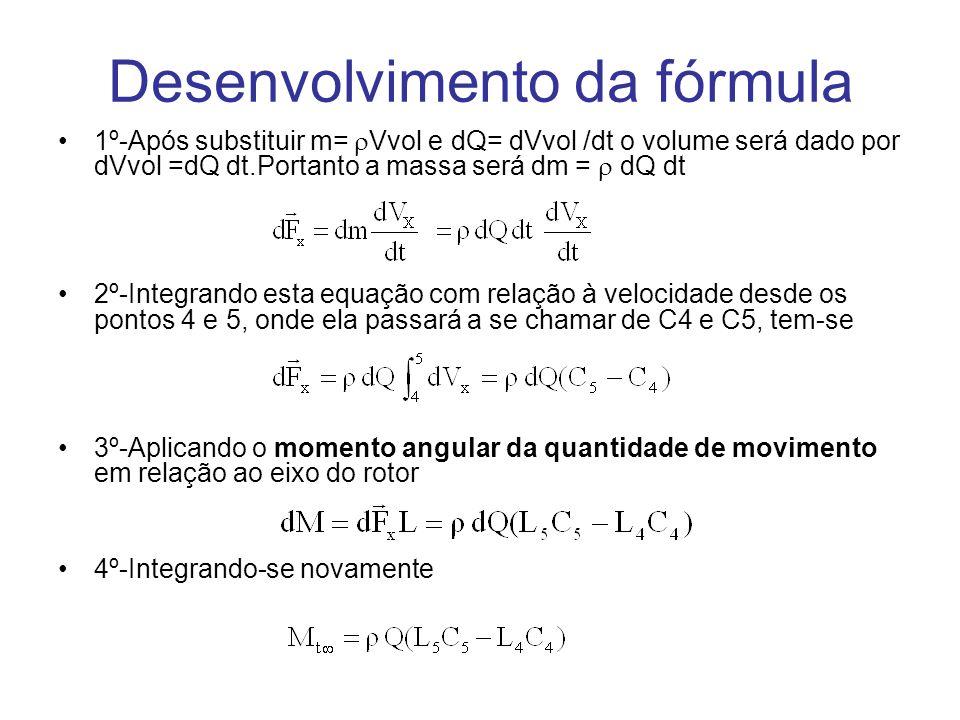 Desenvolvimento da fórmula