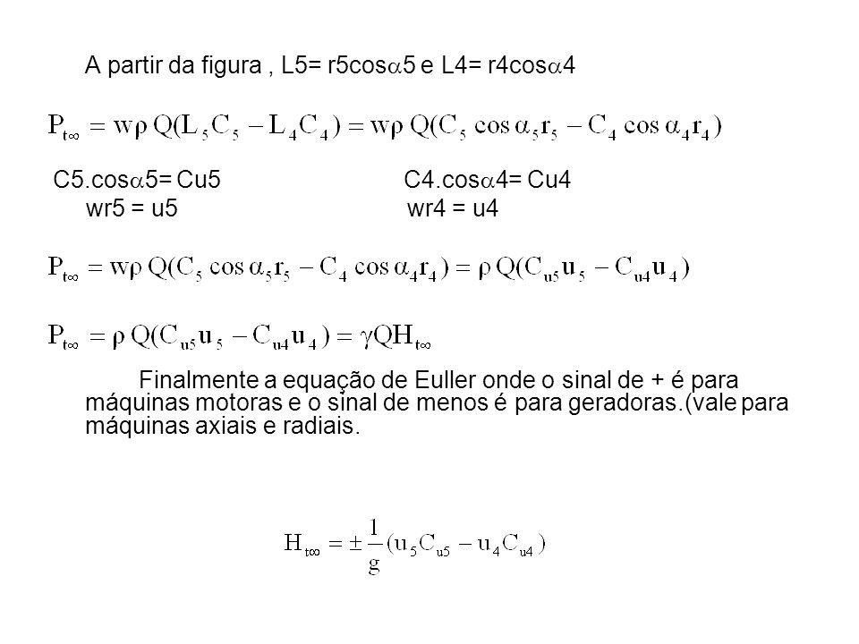A partir da figura , L5= r5cos5 e L4= r4cos4