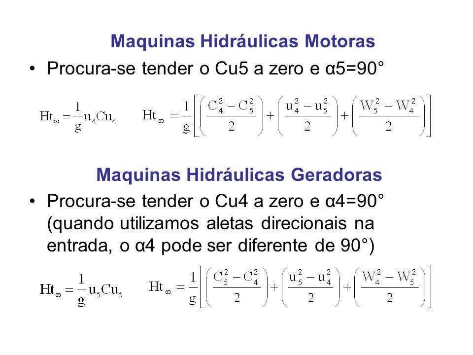 Maquinas Hidráulicas Motoras
