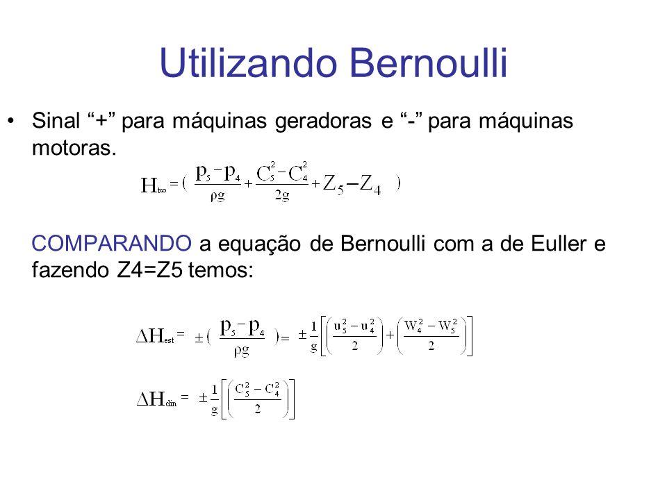 Utilizando Bernoulli Sinal + para máquinas geradoras e - para máquinas motoras.