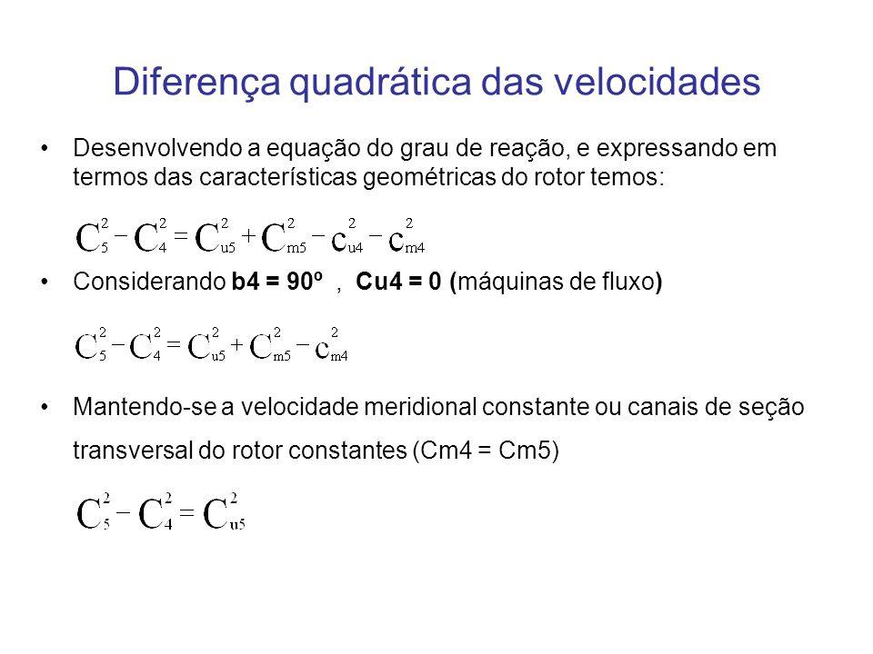 Diferença quadrática das velocidades