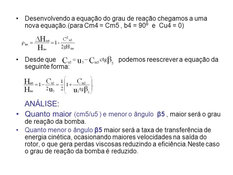 Desenvolvendo a equação do grau de reação chegamos a uma nova equação