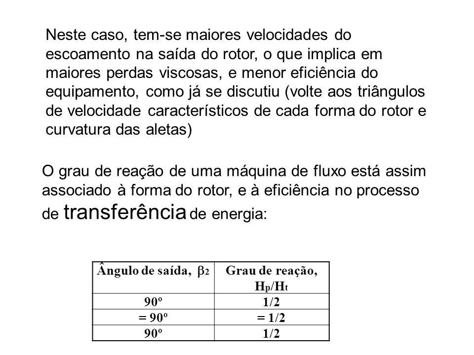 Neste caso, tem-se maiores velocidades do escoamento na saída do rotor, o que implica em maiores perdas viscosas, e menor eficiência do equipamento, como já se discutiu (volte aos triângulos de velocidade característicos de cada forma do rotor e curvatura das aletas)