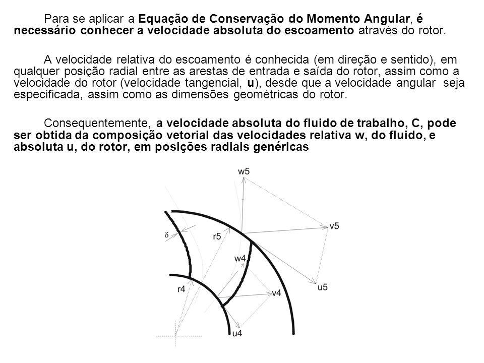 Para se aplicar a Equação de Conservação do Momento Angular, é necessário conhecer a velocidade absoluta do escoamento através do rotor.