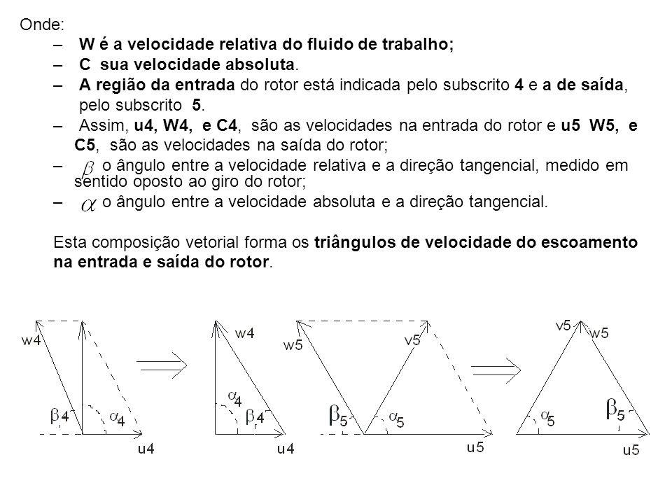 Onde: W é a velocidade relativa do fluido de trabalho; C sua velocidade absoluta.