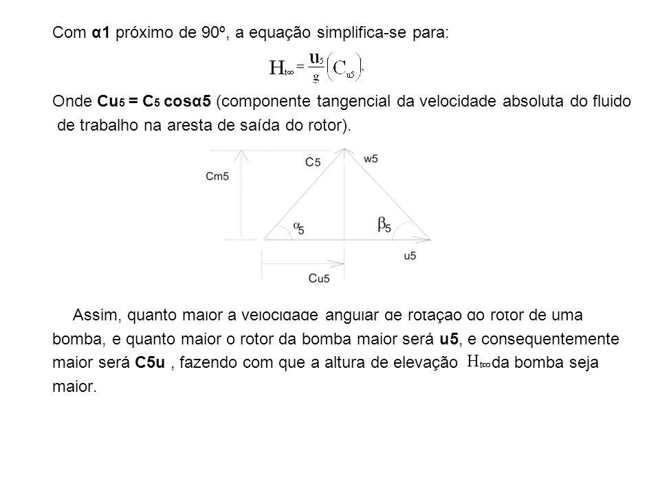 Com α1 próximo de 90º, a equação simplifica-se para: