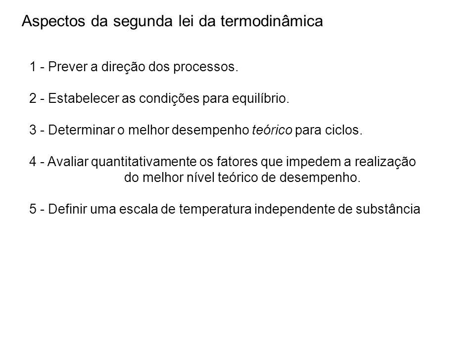 Aspectos da segunda lei da termodinâmica