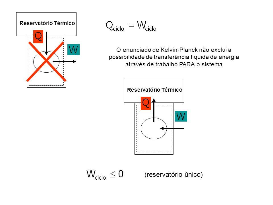 Reservatório Térmico O enunciado de Kelvin-Planck não exclui a possibilidade de transferência líquida de energia através de trabalho PARA o sistema.