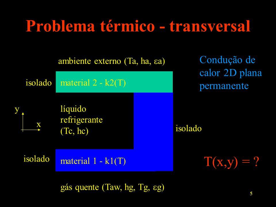 Problema térmico - transversal