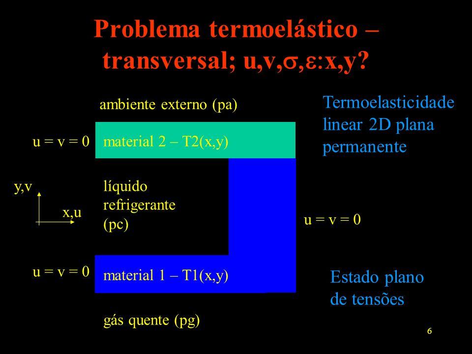 Problema termoelástico – transversal; u,v,s,e:x,y
