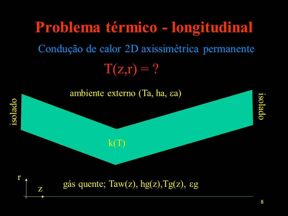Problema térmico - longitudinal
