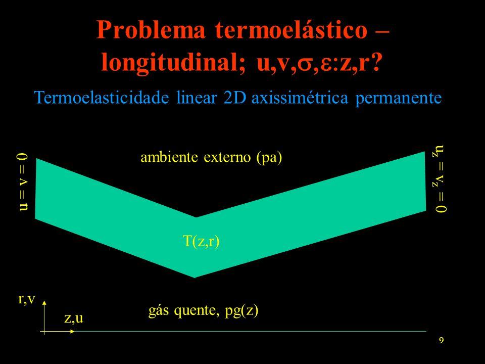 Problema termoelástico – longitudinal; u,v,s,e:z,r