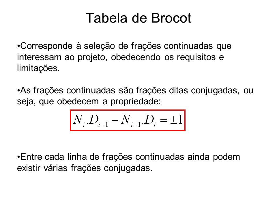 Tabela de Brocot Corresponde à seleção de frações continuadas que interessam ao projeto, obedecendo os requisitos e limitações.