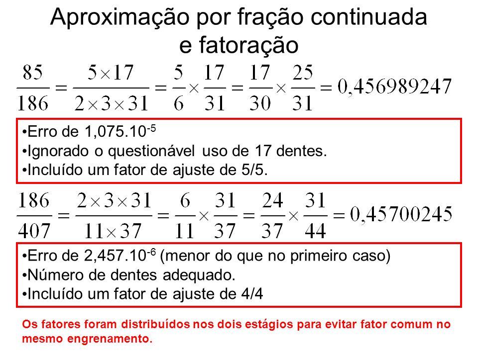 Aproximação por fração continuada e fatoração