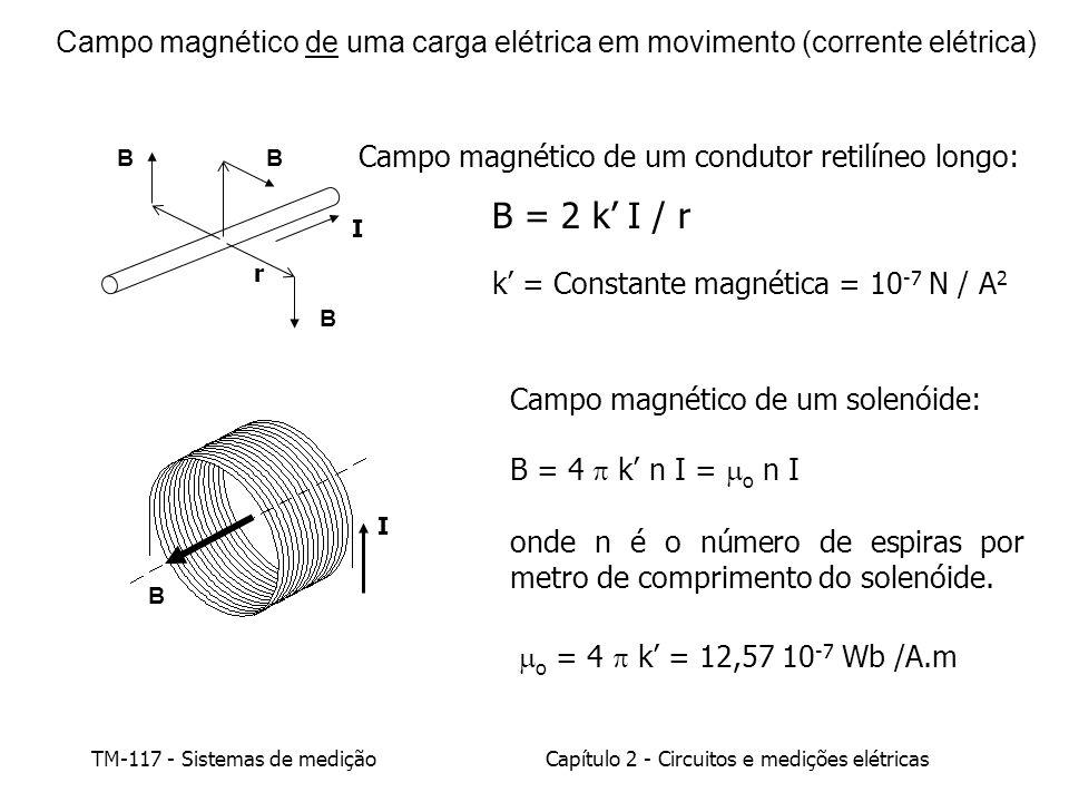 Campo magnético de uma carga elétrica em movimento (corrente elétrica)