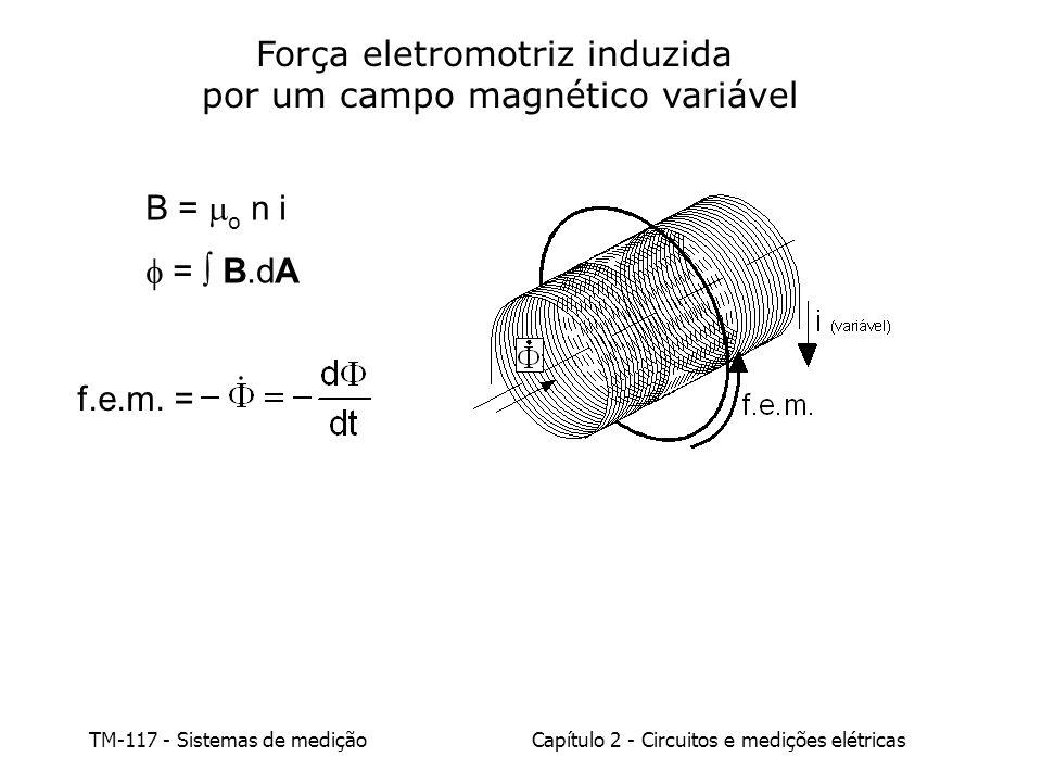 Força eletromotriz induzida por um campo magnético variável