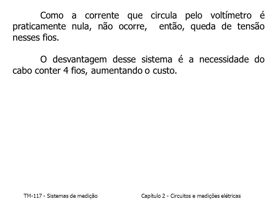 Como a corrente que circula pelo voltímetro é praticamente nula, não ocorre, então, queda de tensão nesses fios.