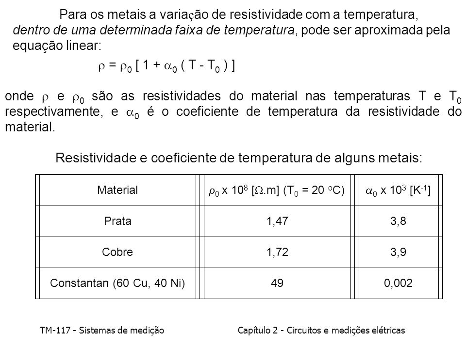 Resistividade e coeficiente de temperatura de alguns metais: