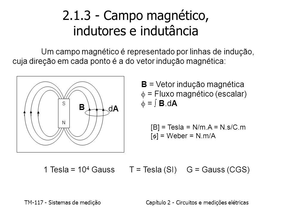 2.1.3 - Campo magnético, indutores e indutância