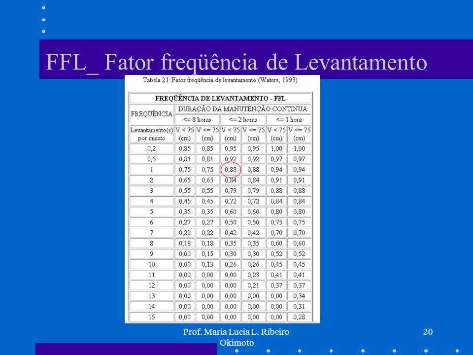 FFL_ Fator freqüência de Levantamento