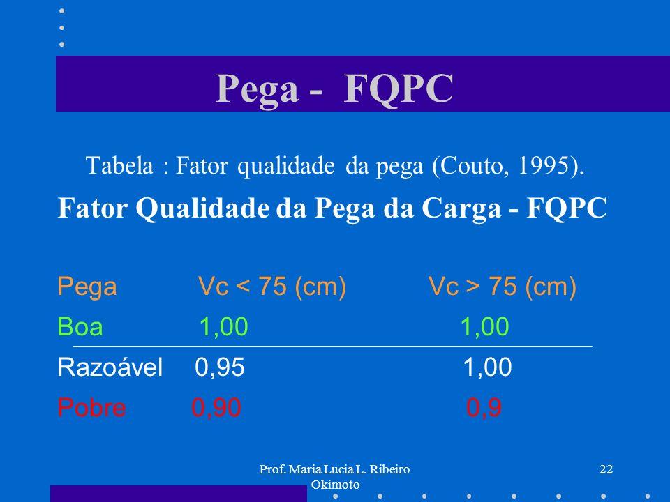 Pega - FQPC Fator Qualidade da Pega da Carga - FQPC