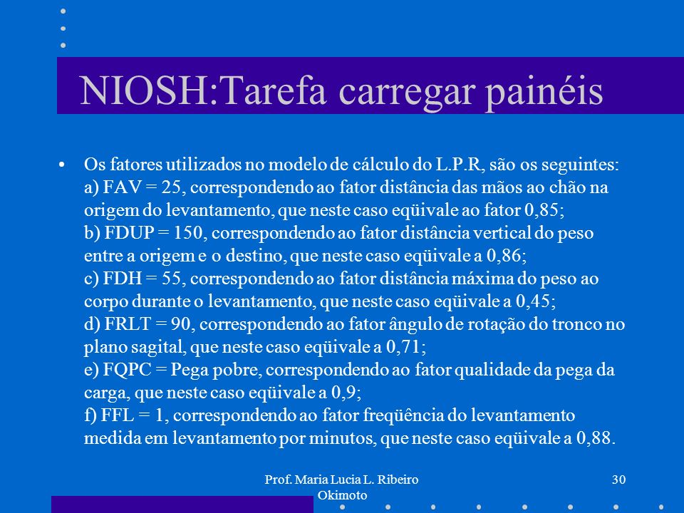 NIOSH:Tarefa carregar painéis