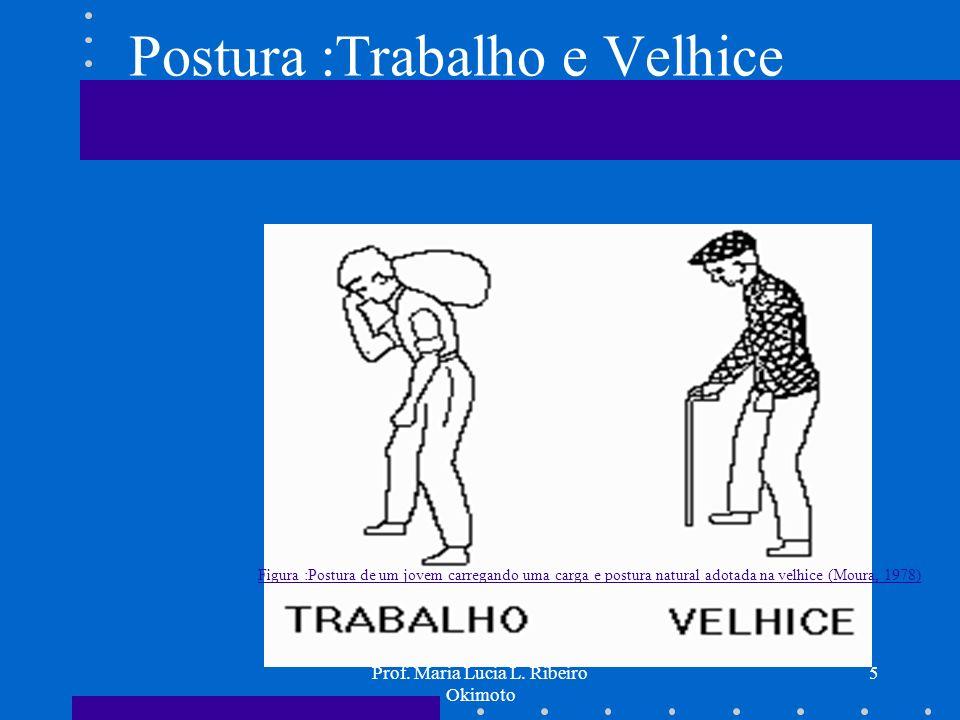 Postura :Trabalho e Velhice