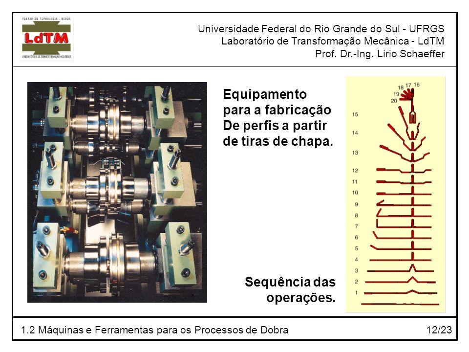 Equipamento para a fabricação De perfis a partir de tiras de chapa.