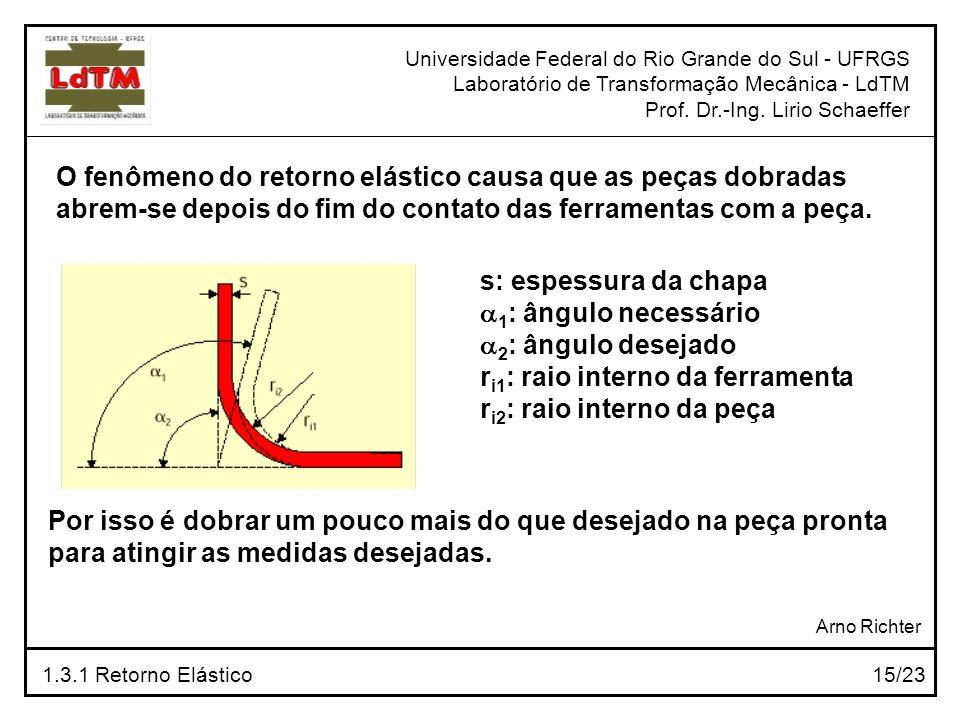 O fenômeno do retorno elástico causa que as peças dobradas