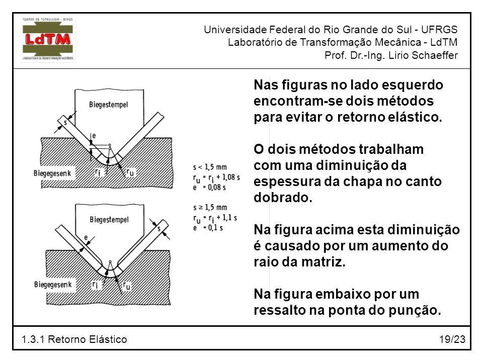 Nas figuras no lado esquerdo encontram-se dois métodos