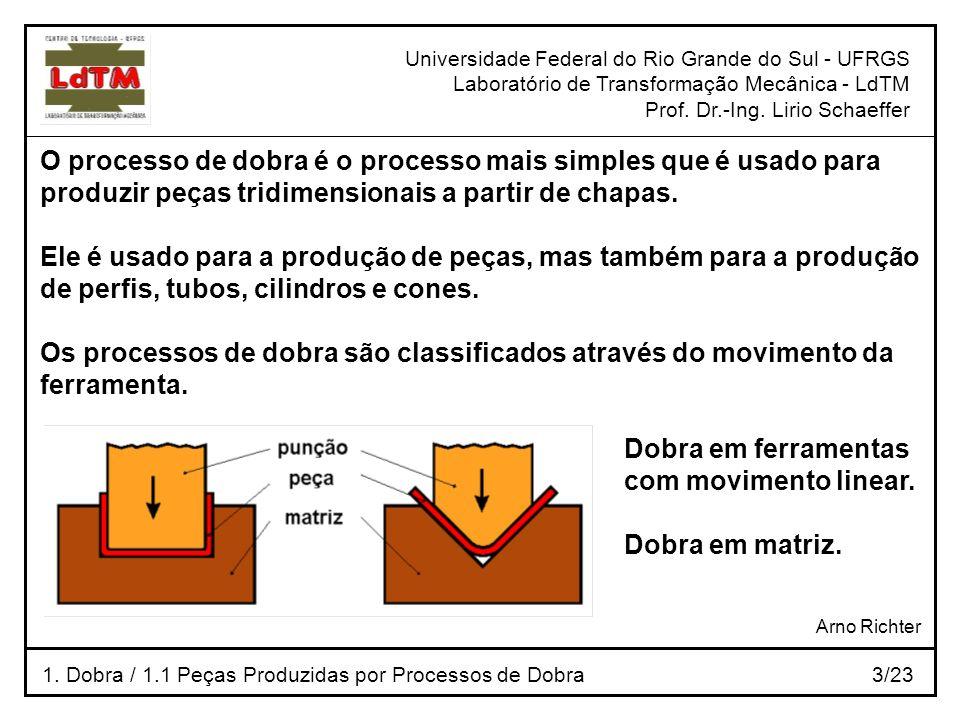 O processo de dobra é o processo mais simples que é usado para